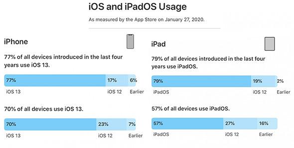 iphone-ipad2